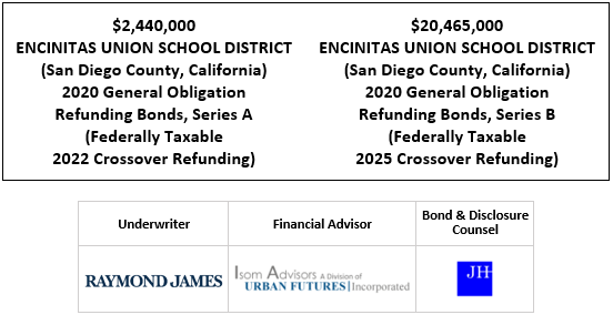 $2,440,000 ENCINITAS UNION SCHOOL DISTRICT (San Diego County, California) 2020 General Obligation Refunding Bonds, Series A (Federally Taxable 2022 Crossover Refunding) Dated: Date of Delivery $20,465,000 ENCINITAS UNION SCHOOL DISTRICT (San Diego County, California) 2020 General Obligation Refunding Bonds, Series B (Federally Taxable 2025 Crossover Refunding) FOS POSTED 10-2-20