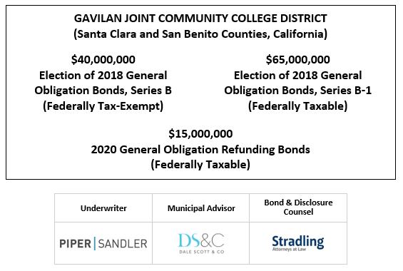 GAVILAN JOINT COMMUNITY COLLEGE DISTRICT (Santa Clara and San Benito Counties, California)  $40,000,000 Election of 2018 General Obligation Bonds, Series B (Federally Tax-Exempt) $65,000,000 Election of 2018 General Obligation Bonds, Series B-1 (Federally Taxable) $15,000,000 2020 General Obligation Refunding Bonds (Federally Taxable) FOS POSTED 10-8-20