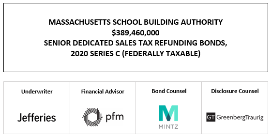 SUPPLEMENT DATED OCTOBER 7, 2020 TO THE OFFICIAL STATEMENT  OF THE  MASSACHUSETTS SCHOOL BUILDING AUTHORITY  DATED SEPTEMBER 30, 2020 Relating To $389,460,000  MASSACHUSETTS SCHOOL BUILDING AUTHORITY SENIOR DEDICATED SALES TAX REFUNDING BONDS, 2020 SERIES C (FEDERALLY TAXABLE) SUPPLEMENT TO OS POSTED 10-7-20
