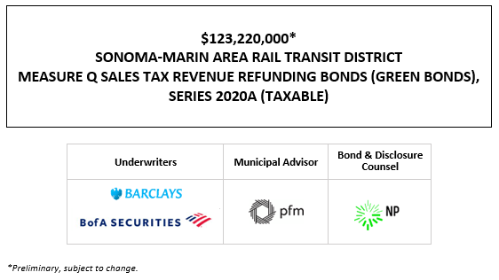 $123,220,000* SONOMA-MARIN AREA RAIL TRANSIT DISTRICT MEASURE Q SALES TAX REVENUE REFUNDING BONDS (GREEN BONDS), SERIES 2020A (TAXABLE) POS + INVESTOR PRESENTATION POSTED 10-12-20