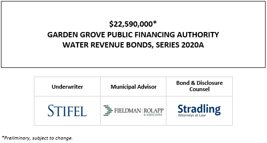 $22,590,000* GARDEN GROVE PUBLIC FINANCING AUTHORITY WATER REVENUE BONDS, SERIES 2020A POS POSTED 10-14-20