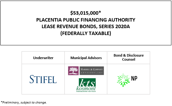 $53,015,000* PLACENTIA PUBLIC FINANCING AUTHORITY LEASE REVENUE BONDS, SERIES 2020A (FEDERALLY TAXABLE) POS POSTED 10-23-20