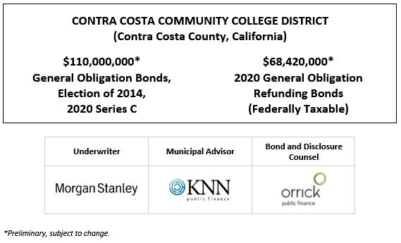 CONTRA COSTA COMMUNITY COLLEGE DISTRICT (Contra Costa County, California) $110,000,000* General Obligation Bonds, Election of 2014, 2020 Series C $68,420,000* 2020 General Obligation Refunding Bonds (Federally Taxable) POS POSTED 10-30-20
