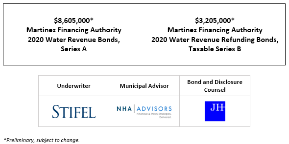 $8,605,000* Martinez Financing Authority 2020 Water Revenue Bonds, Series A $3,205,000* Martinez Financing Authority 2020 Water Revenue Refunding Bonds, Taxable Series B POS POSTED 11-20-20