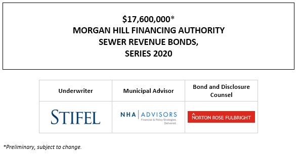 $17,600,000* MORGAN HILL FINANCING AUTHORITY SEWER REVENUE BONDS, SERIES 2020 POS POSTED 11-24-20