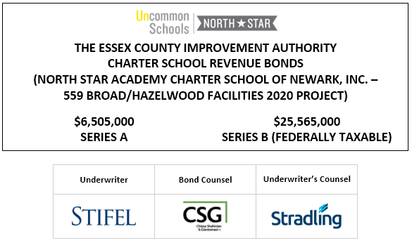 THE ESSEX COUNTY IMPROVEMENT AUTHORITY CHARTER SCHOOL REVENUE BONDS (NORTH STAR ACADEMY CHARTER SCHOOL OF NEWARK, INC. – 559 BROAD/HAZELWOOD FACILITIES 2020 PROJECT) $6,505,000 SERIES A $25,565,000 SERIES B (FEDERALLY TAXABLE) LOM POSTED 12-29-20