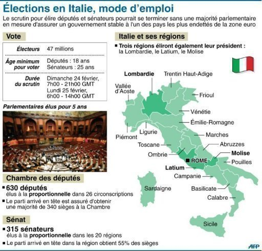 italiapopulismo - II