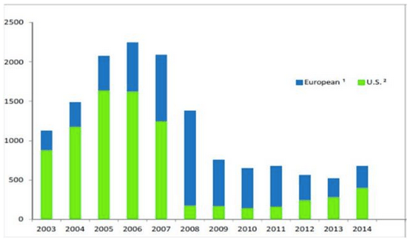 Comissão Europeiacrise - XIX