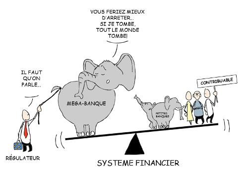 compreender finança - IV