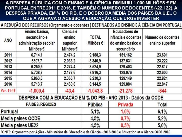38-2016-portugal-desigualdades-xx