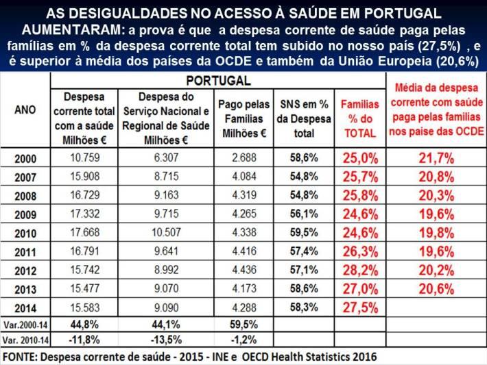 38-2016-portugal-desigualdades-xxi