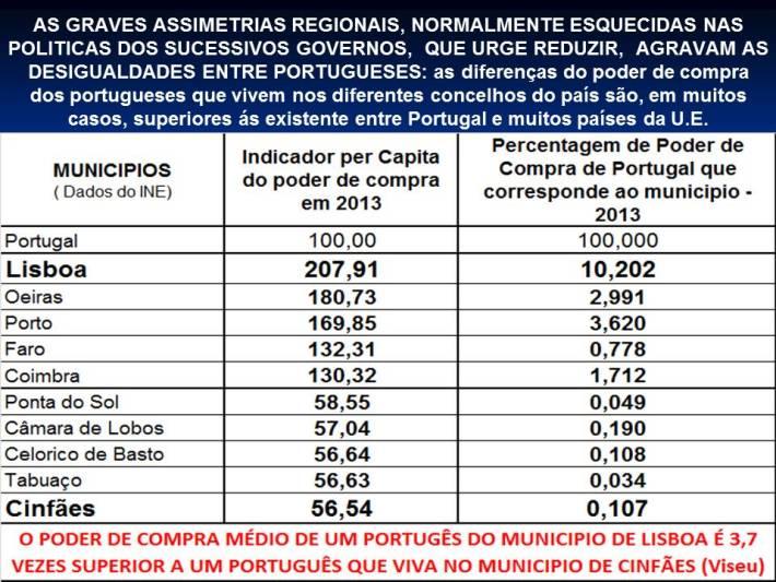 38-2016-portugal-desigualdades-xxiv