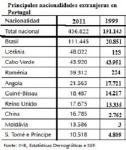 residentes-extranjeros-en-portugal