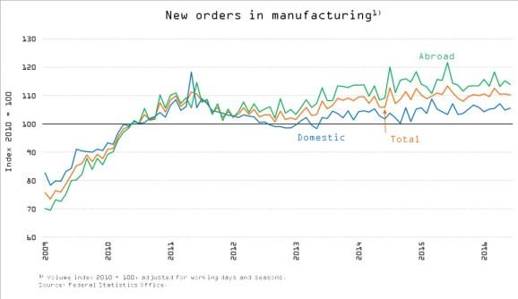 13 parte 1 ciclo economico economia europeia verao2016 1