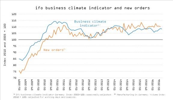 13 parte 1 ciclo economico economia europeia verao2016 2