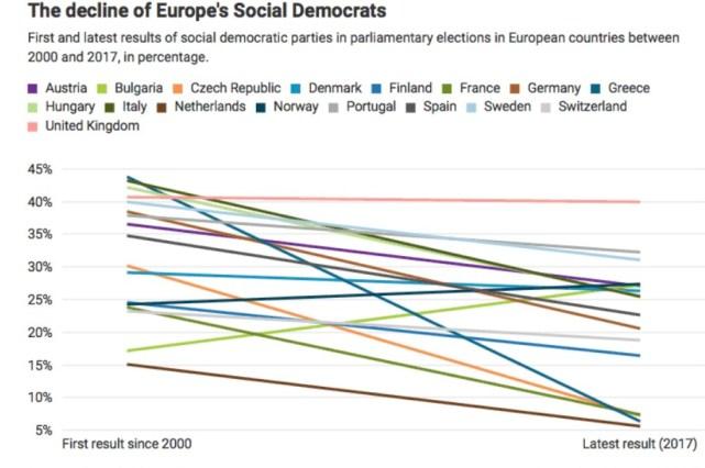 ascensão e queda do socialismo 1