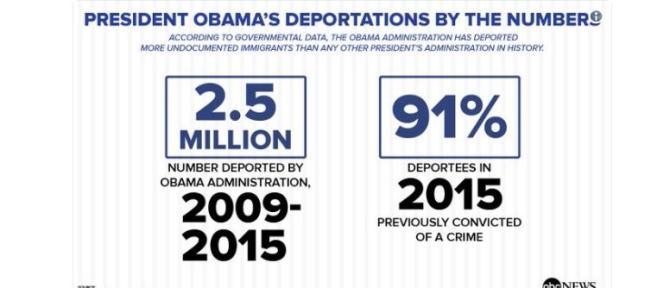 texto 1 5 obama deportations