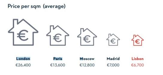 Portugal um novo paraiso fiscal 2