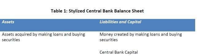 10 TARGET2 e os Balanços do Banco Central 1