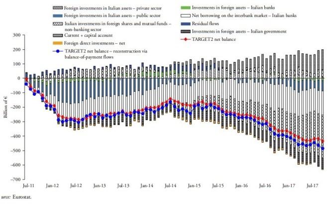 13 Expansão monetárias do BCE e desequilíbrios doTARGET2 3