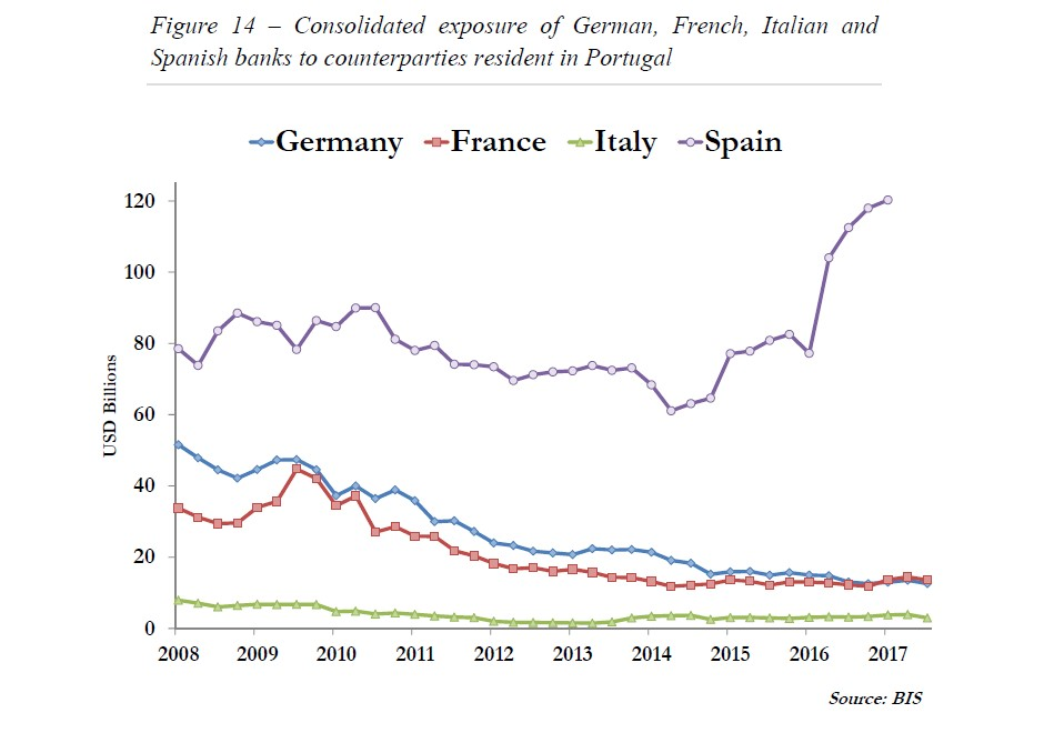 16 A nova morfologia do risco na zona euro 14