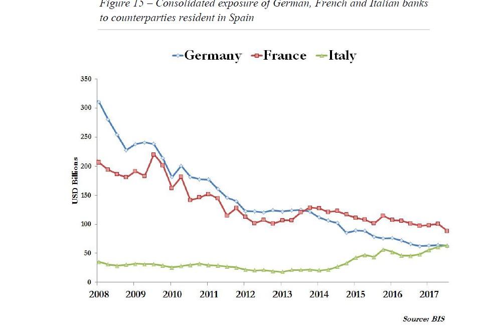 16 A nova morfologia do risco na zona euro 15