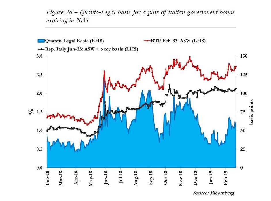 16 A nova morfologia do risco na zona euro 26