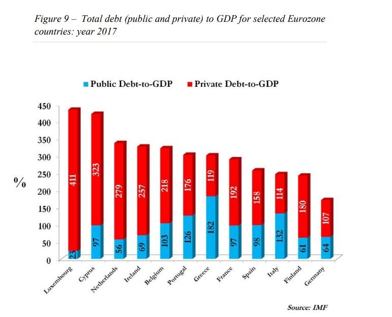 16 A nova morfologia do risco na zona euro 9