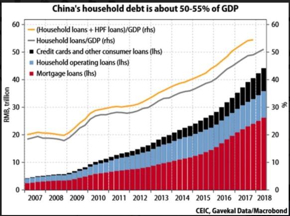 15 A China a caminho de ganhar a Guerra Comercial 2