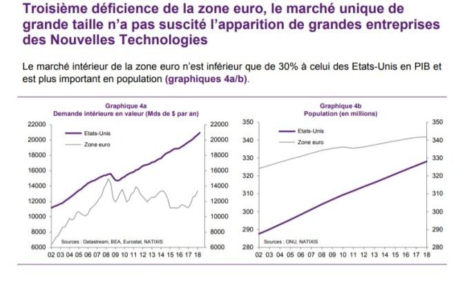 23 EURO As omissões do aluno Trichet 2