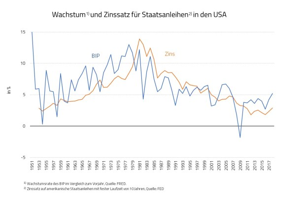 29 O Grande Paradoxo Liberalismo Destrói a Economia de Mercado Parte 2 2