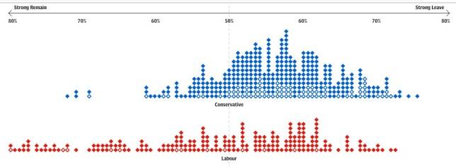 13 BIll MItchel eleições Um plano evolutivo de 6 pontos para o Partido Trabalhista Britânico 1