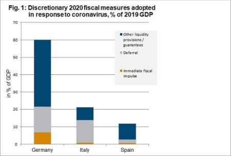 2020 parte 3 A crise do euro com o coronavírus 3