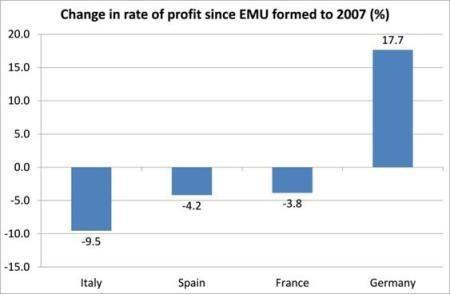 2020 parte 3 A crise do euro com o coronavírus 6