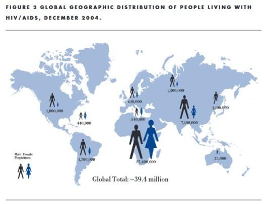 164 Epidemia 1 A Fauci Doenças infecciosas emergentes e re emergentes perpétuo desafio 2