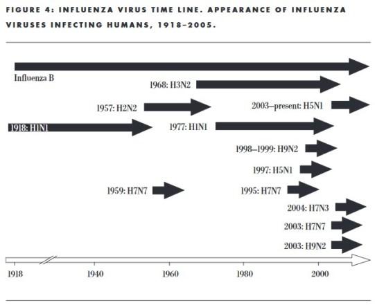 164 Epidemia 1 A Fauci Doenças infecciosas emergentes e re emergentes perpétuo desafio 4