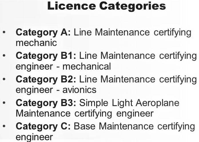 aircraft-maintenance-engineer-license-category-aviatech-channel