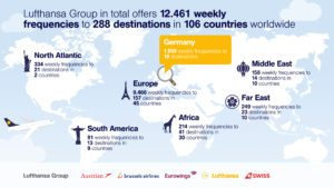 Lufthansa Group airlines offer new destinations worldwide in winter 2017/18
