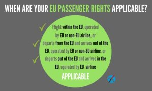 """EU airline passenger law: """"Lazy"""" stereotype holds true for American travelers"""