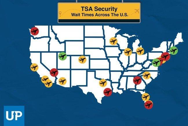 Study: Longest and shortest TSA security wait times across the nation 1