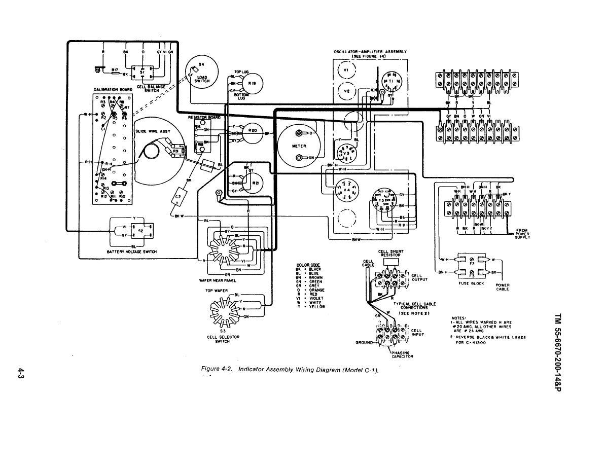 Figure 4 2 Indicator Assembly Wiring Diagram Model C 1