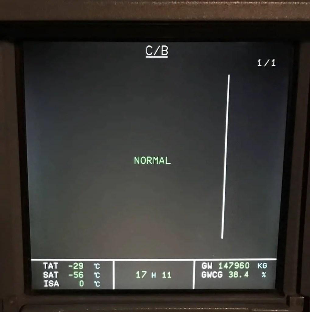 Airbus ECAM System Display - CB Circuit Breakers