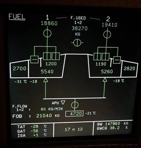 Airbus ECAM System Display - Fuel