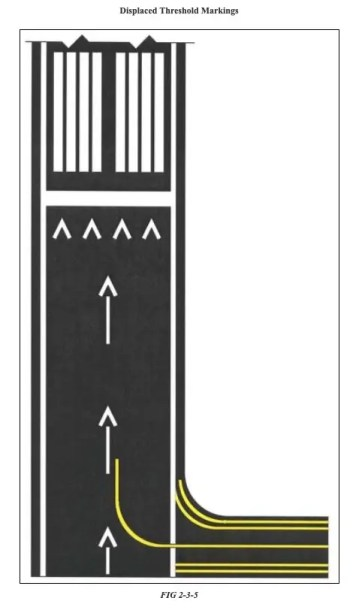 Runway illustration showing displaced threshold markings.