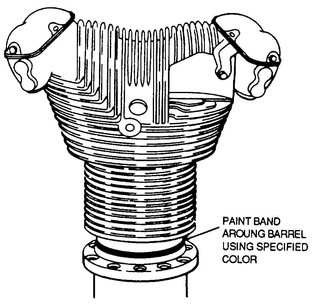 Figure 7 11 Cylinder Assembly