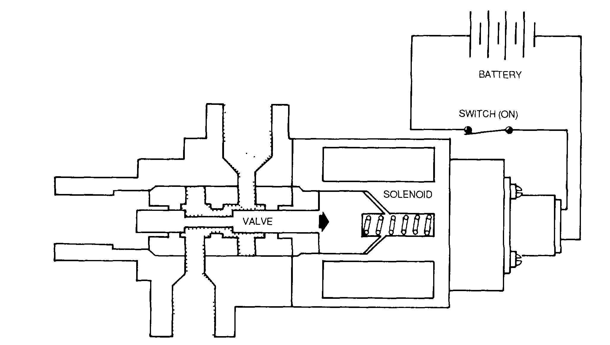 Figure 4 124 Radial Cam Operated Selector Valve