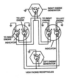 Figure 417 Dual Synchronous Rotor Tachometer Wiring Diagram