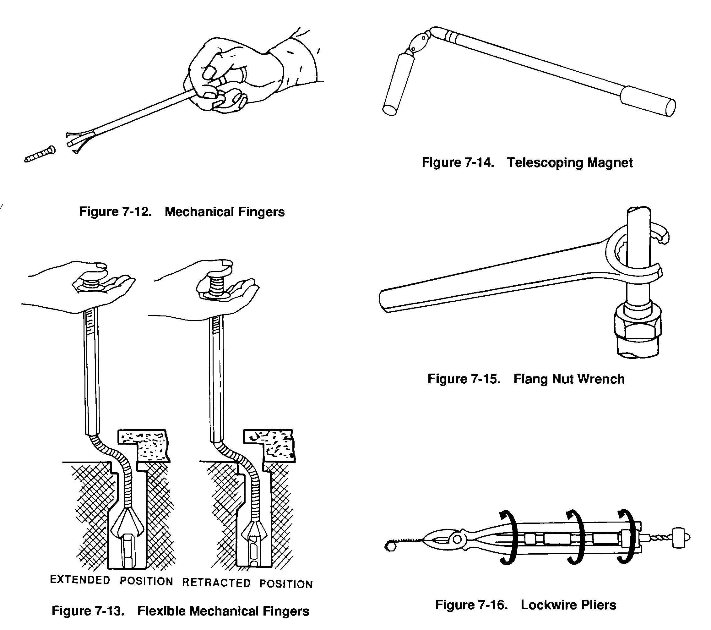 Tubing Sizes Chart