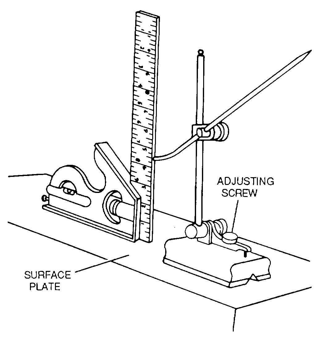 Measuring Tools Cont