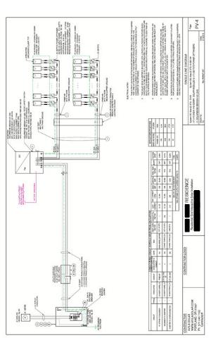 Three line pv design
